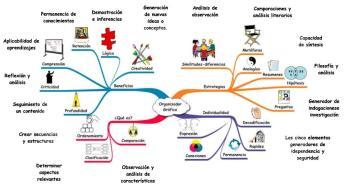 Organizador Gráfico Corregido. (1)