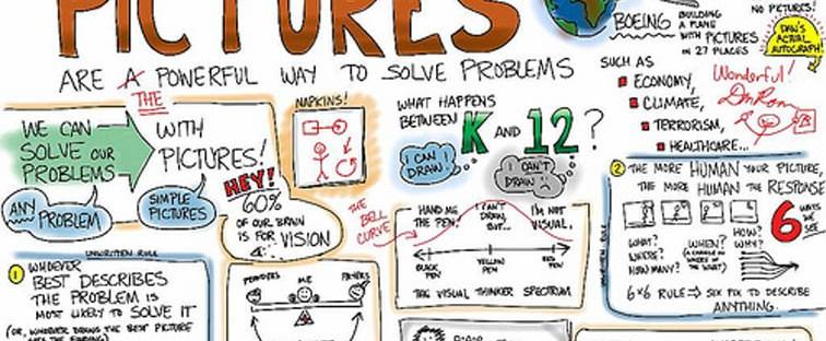 Tomado de: www.visualnotetaking.net