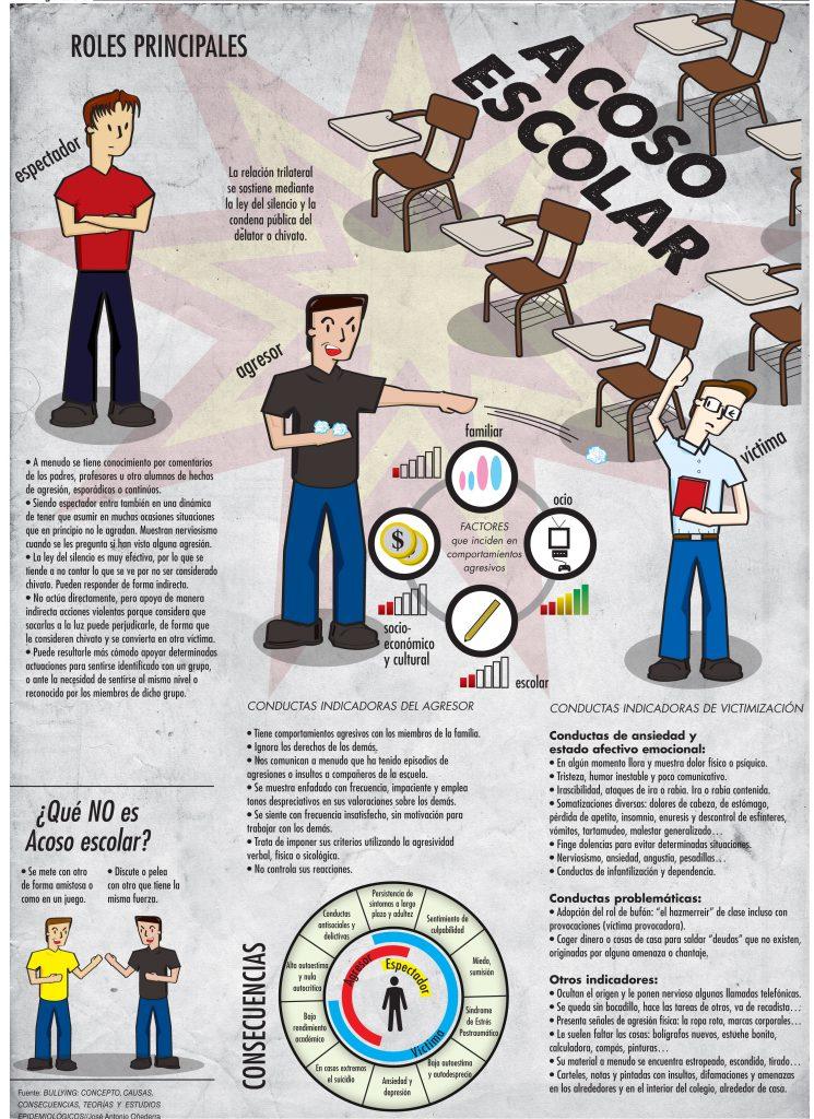 qué-es-acoso-escolar