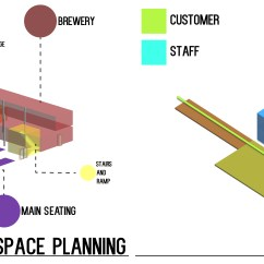 Zoning Diagram Interior Design How To Draw Application Architecture Revised Space Planning Circulation And Site Plan