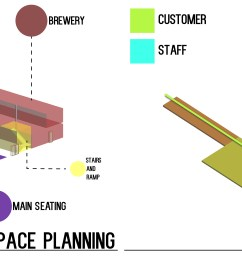 site planning diagram wiring diagrams scematic site planning model revised space planning circulation diagram and [ 10283 x 3300 Pixel ]