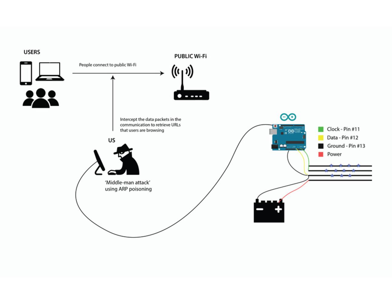 data flow diagram final 01 thumb [ 1295 x 1000 Pixel ]