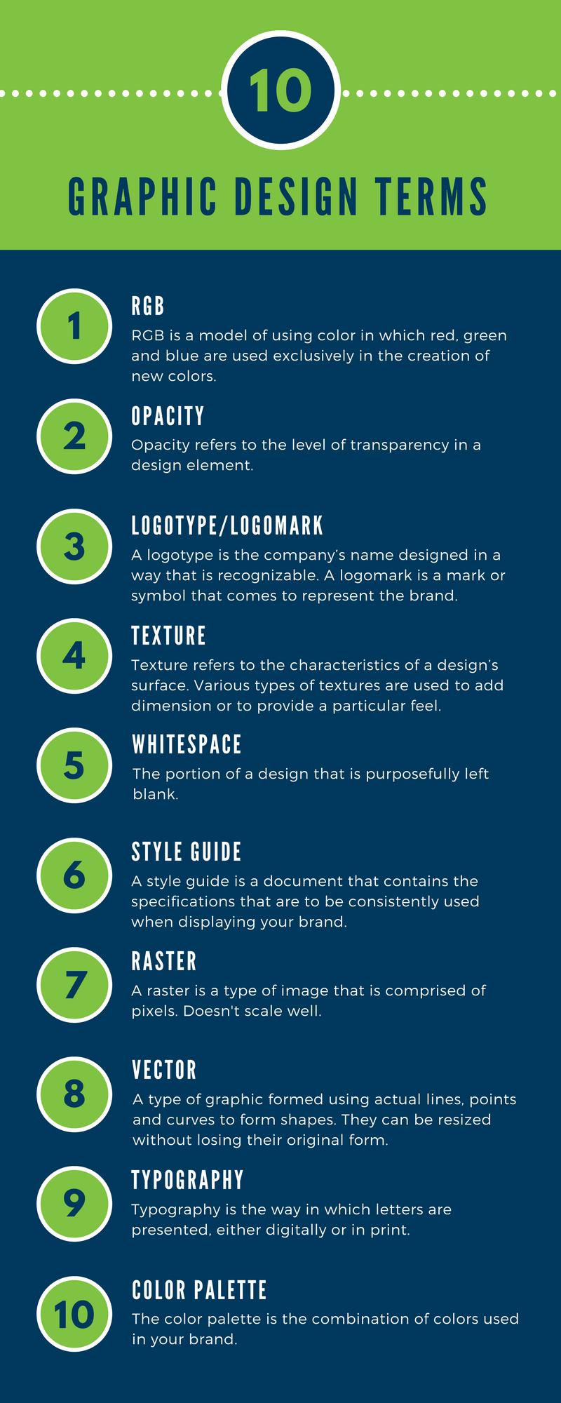 10 graphic design terms