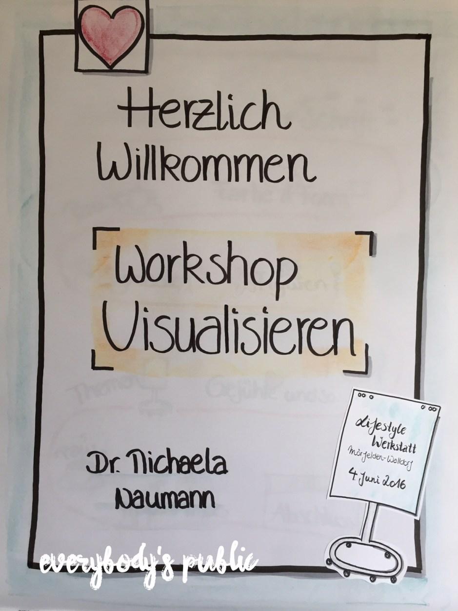 Prsenzworkshop Flipchart gestalten  Ideenbeet Coaching