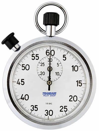 Alat Ukur Besaran Waktu : besaran, waktu, Besaran, Pokok, Engga's