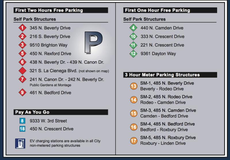 Parking Beverly Hills