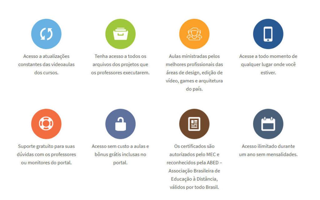 Formação Design Gráfico – Aprenda Tudo Online
