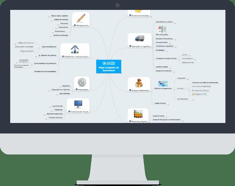 monitor mapa ecommerce