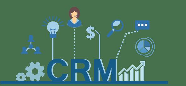 crm software automacao de marketing