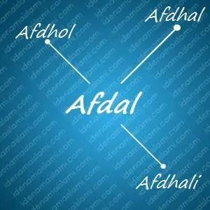 variasi arti nama Afdal untuk nama bayi laki laki islami