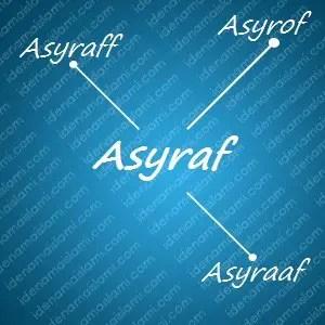 variasi arti nama Asyraf untuk nama bayi laki laki islami
