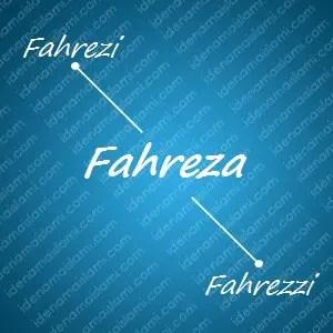 variasi arti nama Fahreza untuk nama bayi laki laki islami