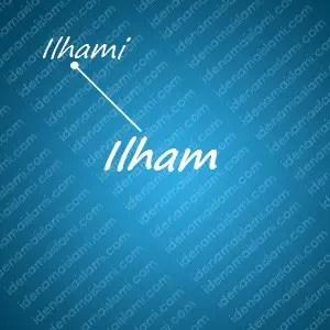 variasi arti nama Ilham untuk nama bayi laki laki islami