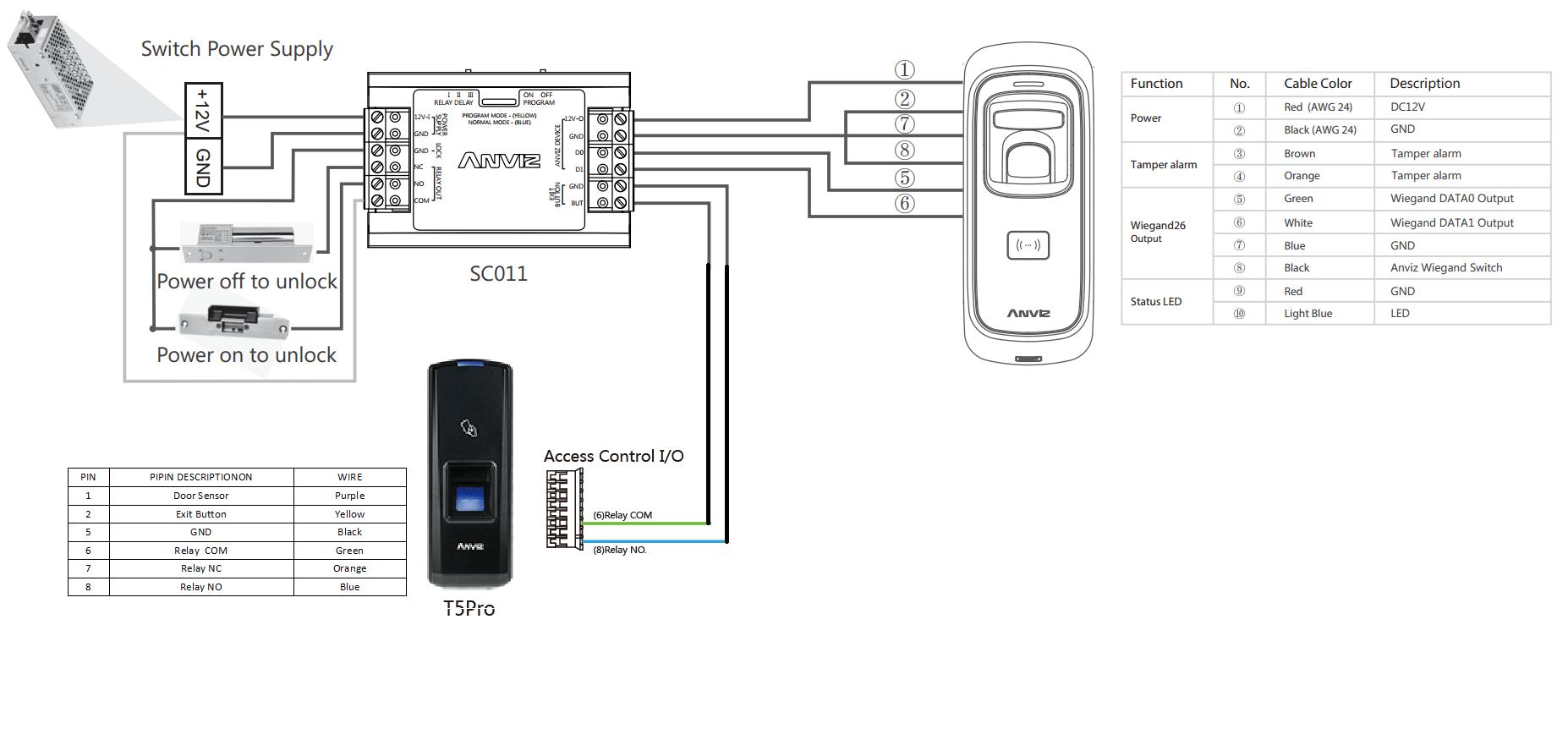 hight resolution of anviz m5 t5pro wiring diagram