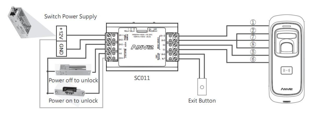 [DIAGRAM] Meizu M5 Schematic Diagram FULL Version HD