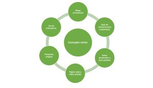 Herramientas de gestión de destinos SMV