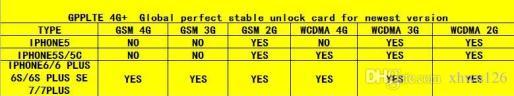 iphone GPPLTE 4G Smart Cloud