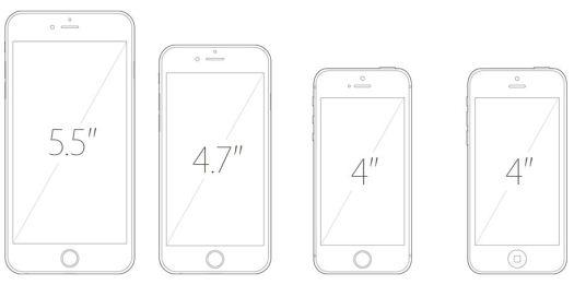 Ukuran Layar iPhone saat ini
