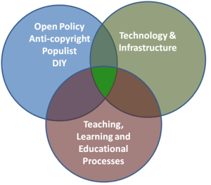 Open_education_definition