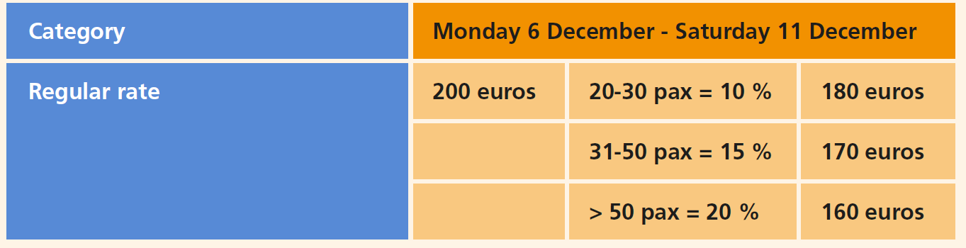 Group registration rates
