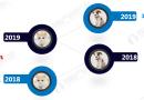 2021 中國寵物經濟產業研究報告