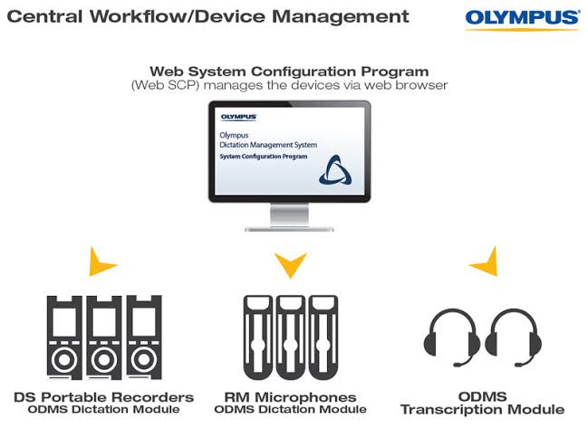Olympus Web SCP - Software Configuration Program for ODMS R7