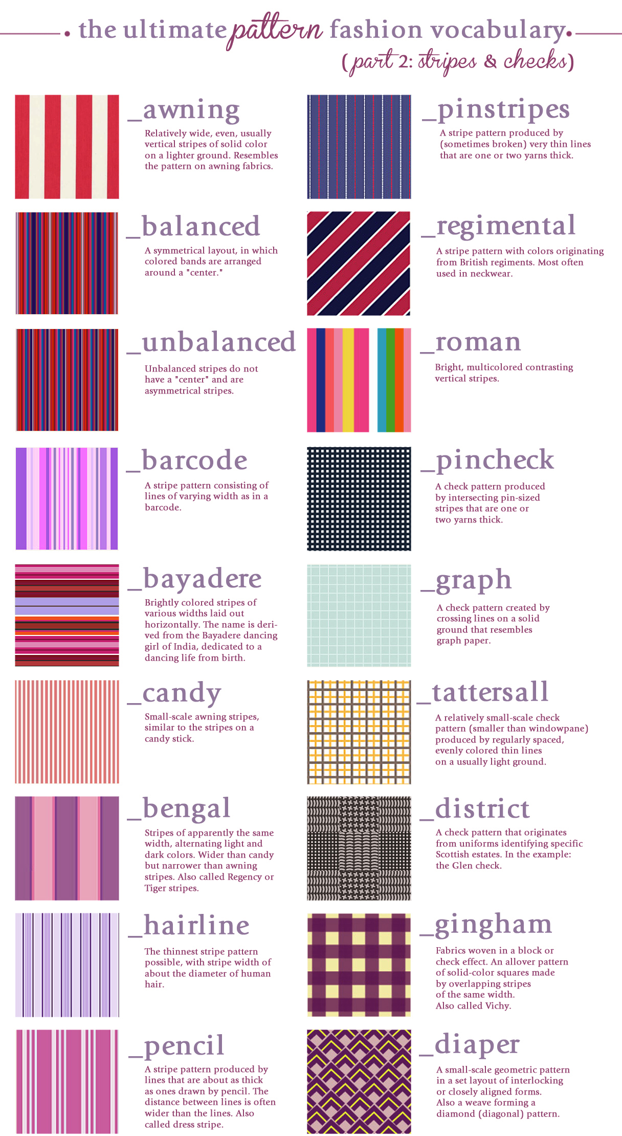 Fabric Fashion Patterns Terms Names Types Infographic  Digital Citizen
