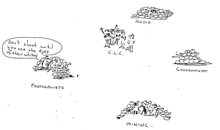 rotated_Michael Pickering Cartoon - Eyes of their whites
