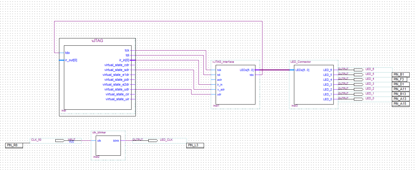 simulating the virtual jtag in modelsim  idlelogiclabs, schematic