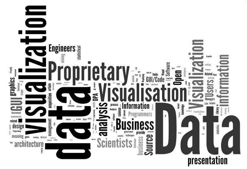 Data Visualization (Intro)