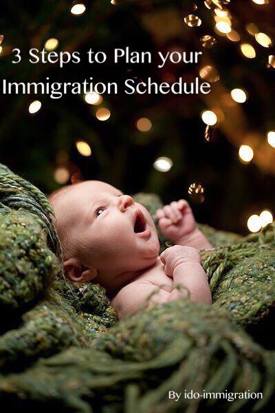 【澳洲移民個案分享】移民要準備什麼?