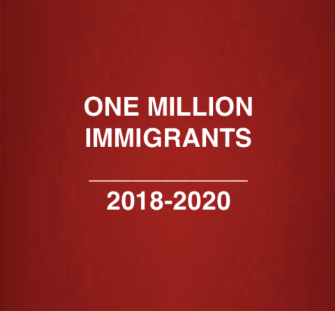 Canada Immigration Target 2018
