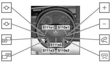 Reset Sprinter Service Reminder – Diesel News, Info and Guides