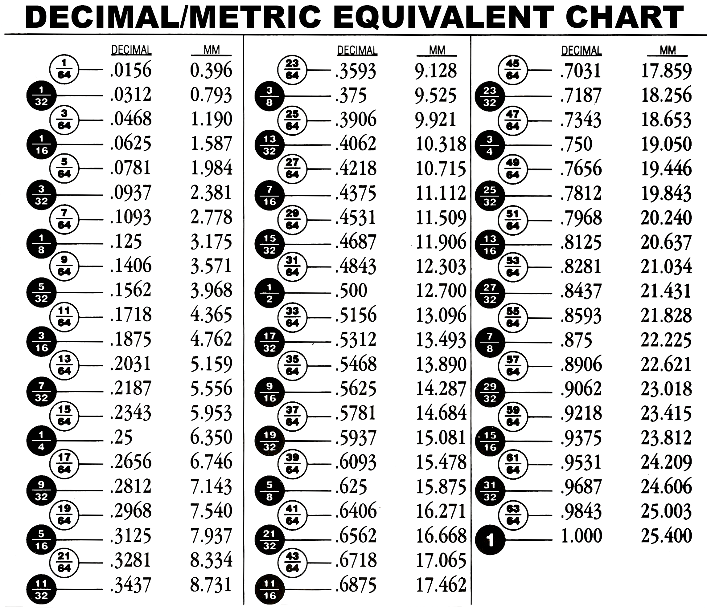 Search Results For Printable Metric Conversion Chart