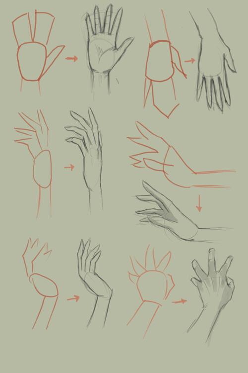 How To Draw Anime Girl Hands : anime, hands, Anime, Manga, Hands, Learn