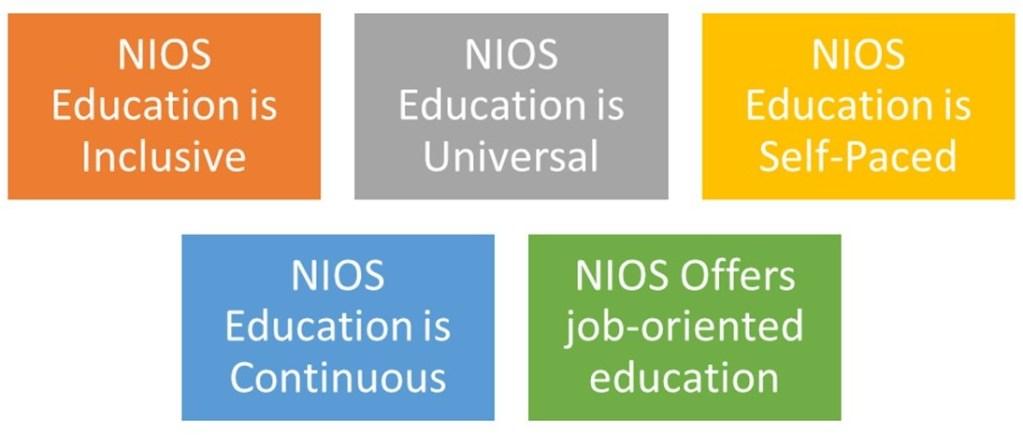 Why NIOS