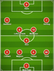 England pes formation