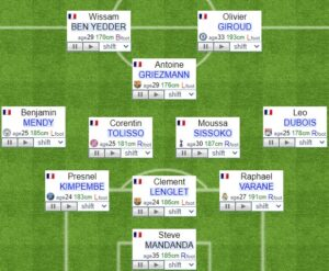 FRANCE fifa formation