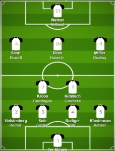 Germany pes formation