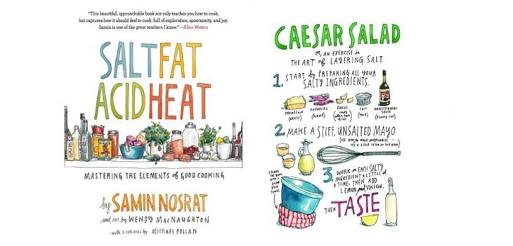 Salt Fat Acid Heat cookbook images