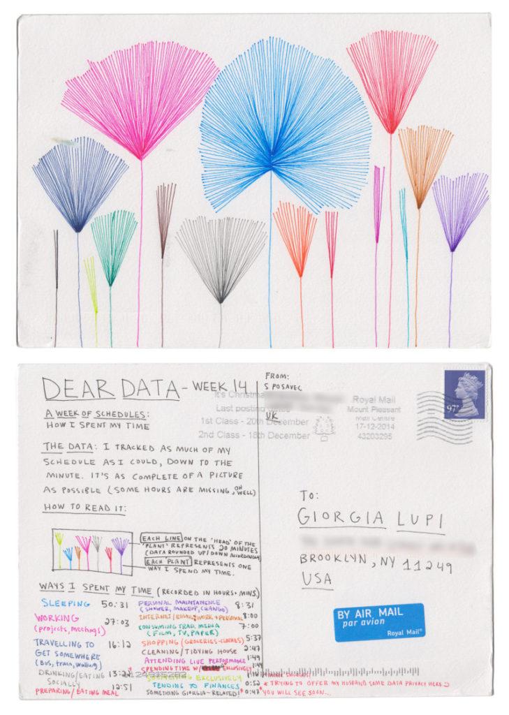 Giorgia Lupi Dear Data postcard sample
