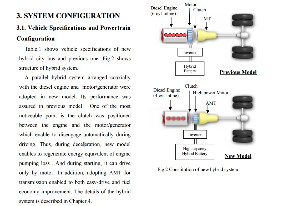 hight resolution of hino must leapfrog in technology if it is to stop its global market share reducing that means recognising that pure electric battery buses are winning and
