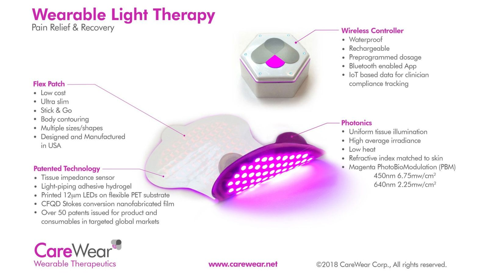 the carewear light patch features award winning patented technology using printed leds integrated into ultra slim adhesive hydrogel patches with over 5000  [ 1600 x 902 Pixel ]
