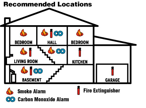 small resolution of smoke alarms and carbon monoxide detectors in residential