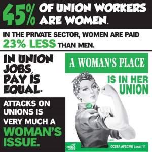women in unions