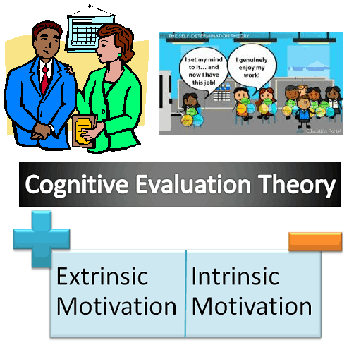 Cognitive Evaluation Theory of Motivation