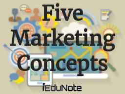 What are the Five Marketing Concepts