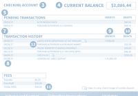 Bank Statement: Definition, Use, Importance, Sample, Example