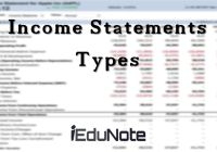 Income Statements: Definition, Types, Examples
