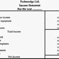 What are the Contents of an Income Statement